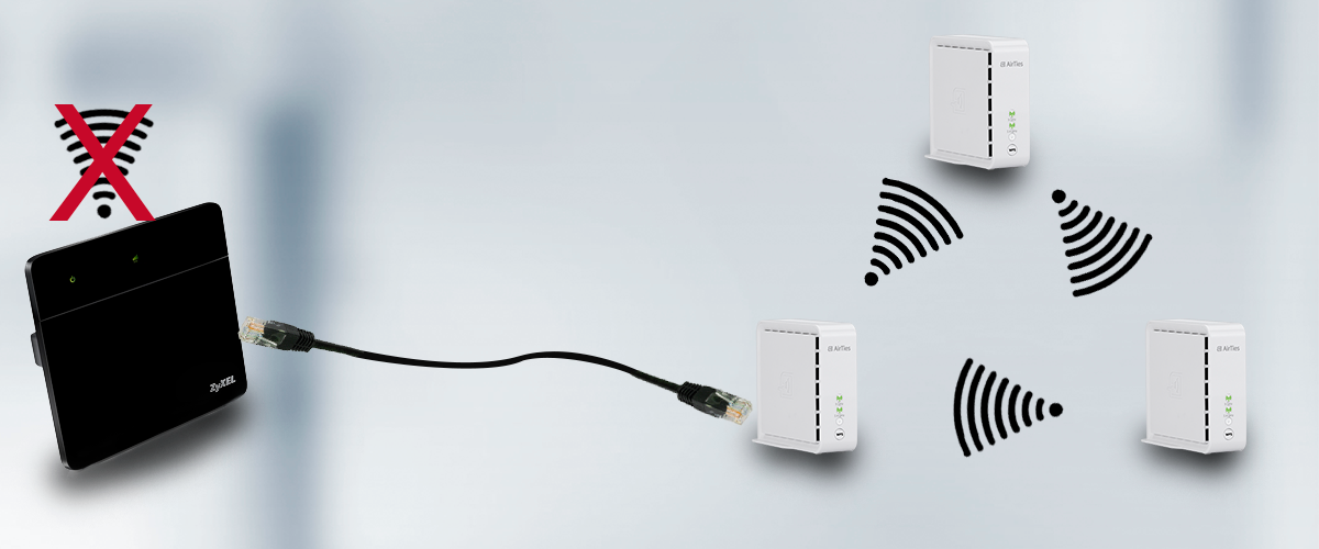 Connect the AirTies access point to the router with an Ethernet cable