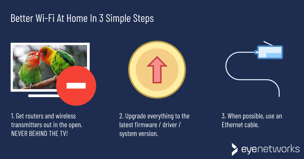 Better Wi-Fi: The 3 simplest, most vital steps to take without leaving the house