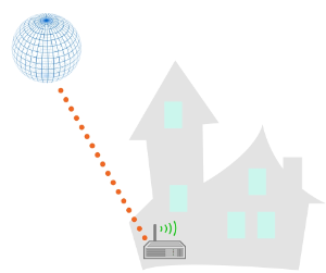 A router usually contains one or more wireless radios