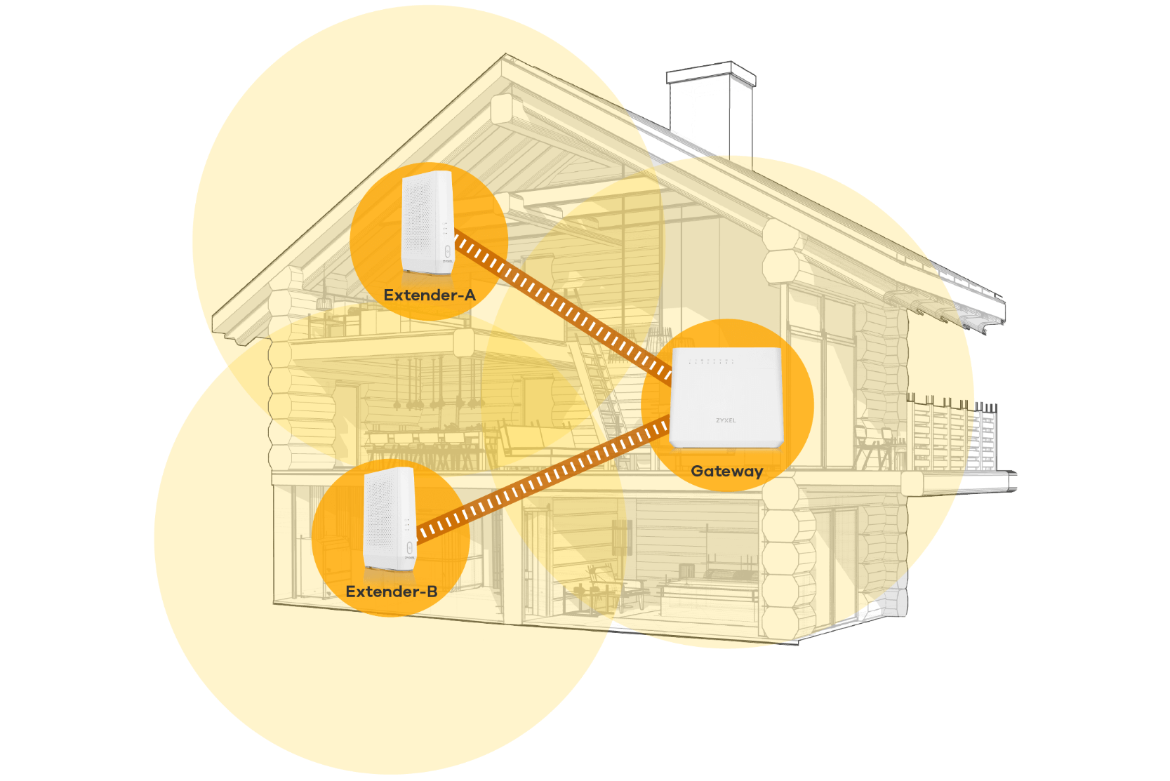 Zyxel MPro Mesh er vår anbefalte wifi-løsning for de fleste husholdninger